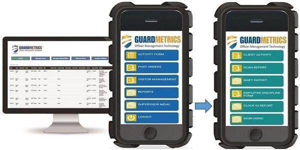 Mobile Guard Reporting App